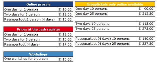 Admission fees